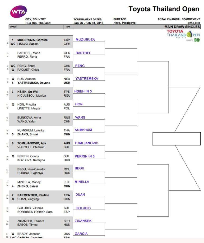 WTA Hua Hin r1