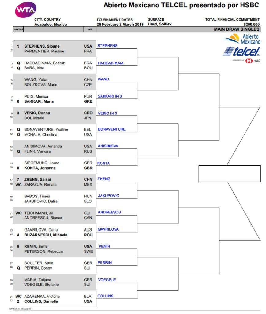 WTA Acapulco r1
