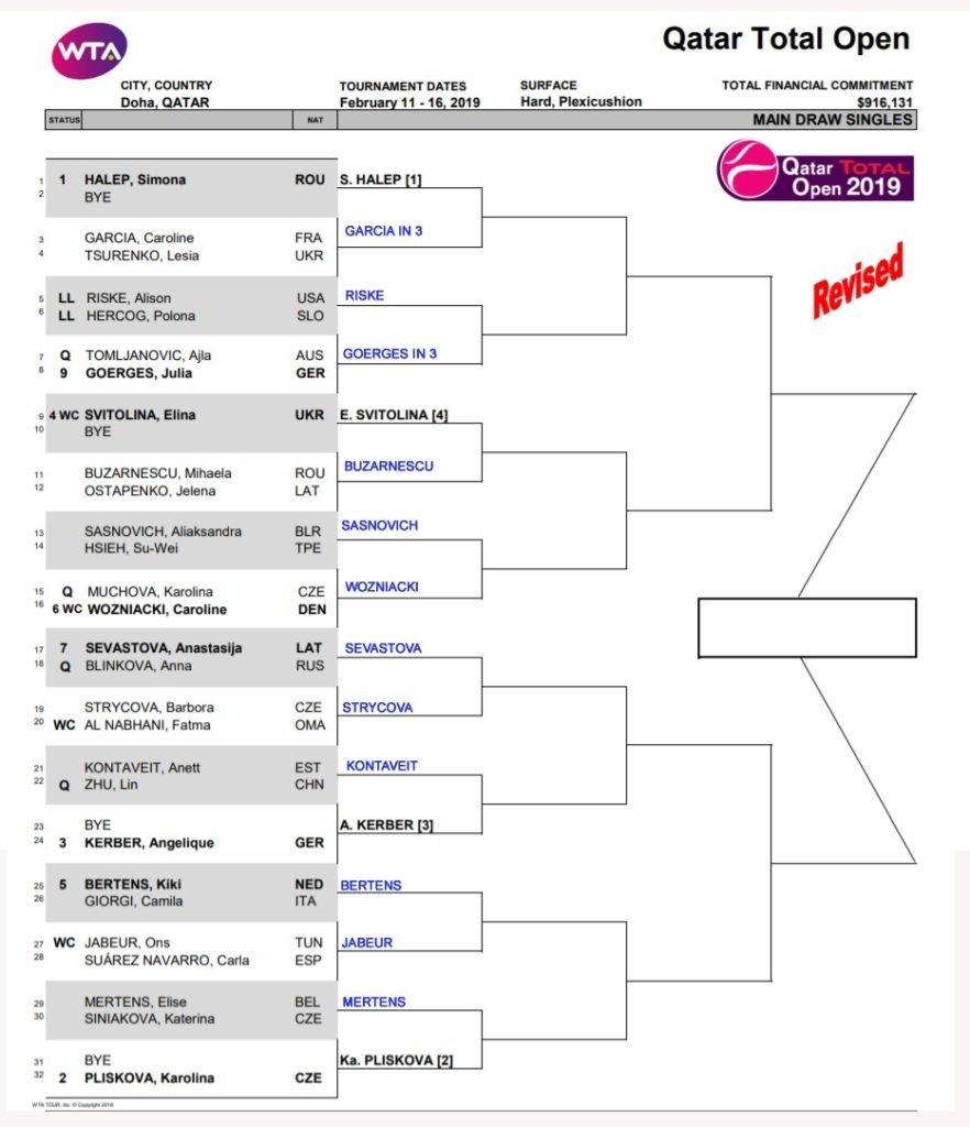 WTA Doha r1