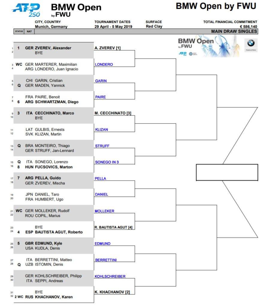 ATP Munich r1