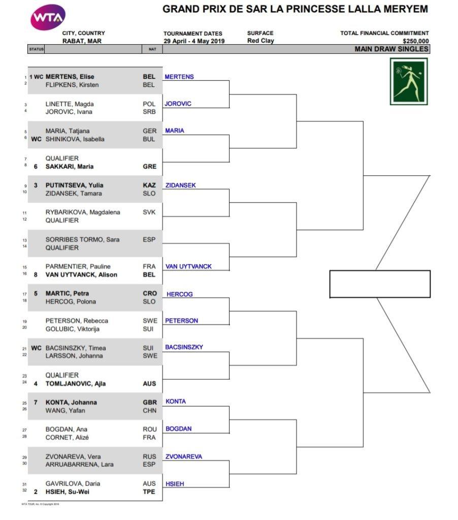 WTA Rabat r1