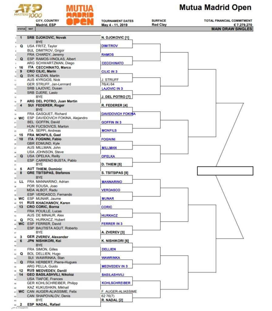 ATP Madrid r1