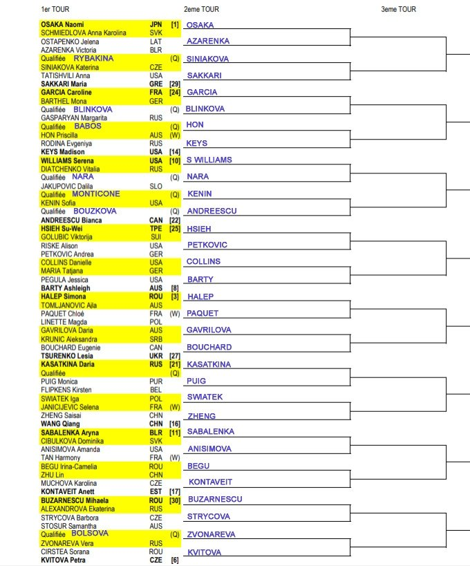 WTA French Open draw