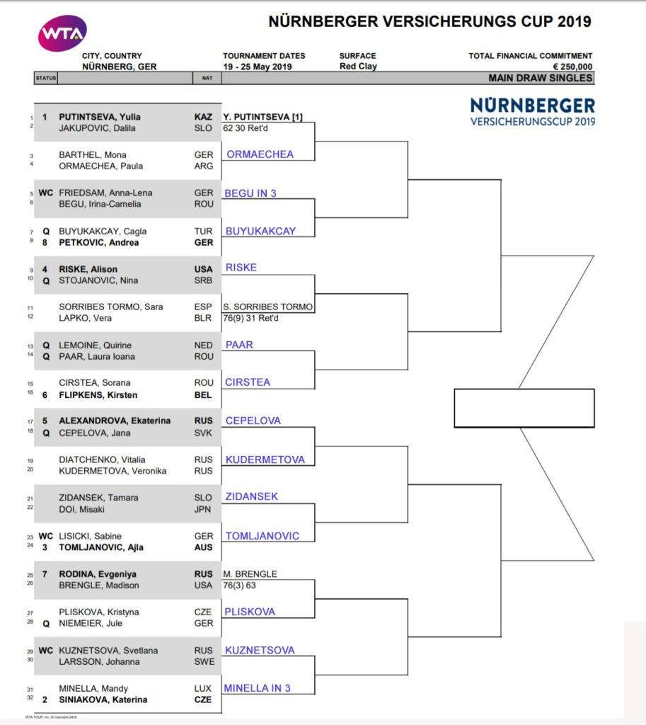 WTA Nurnberger