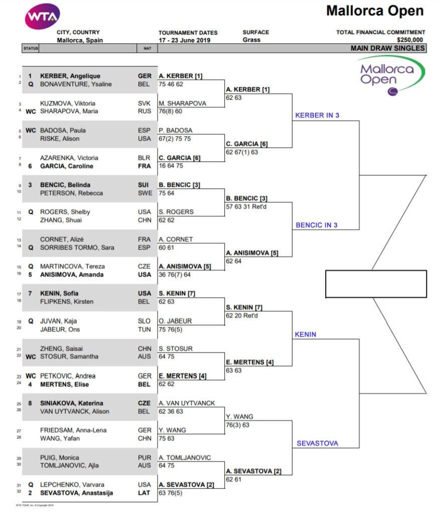 WTA Mallorca draw