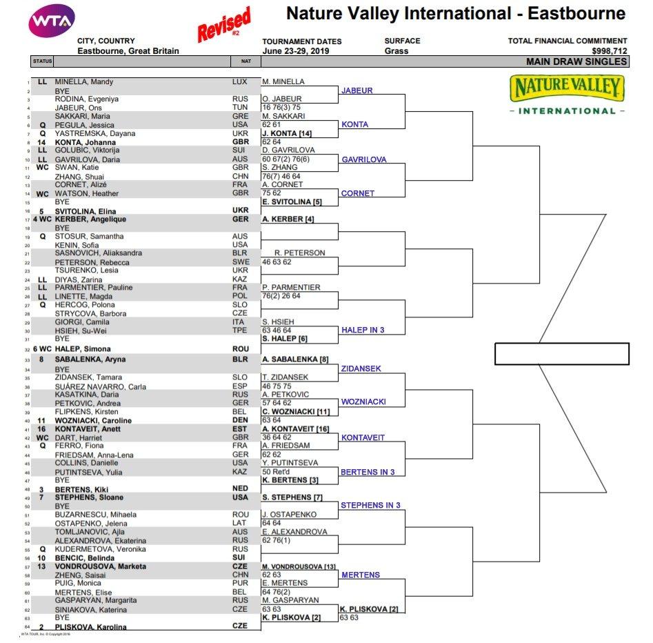 WTA Eastbourne r2