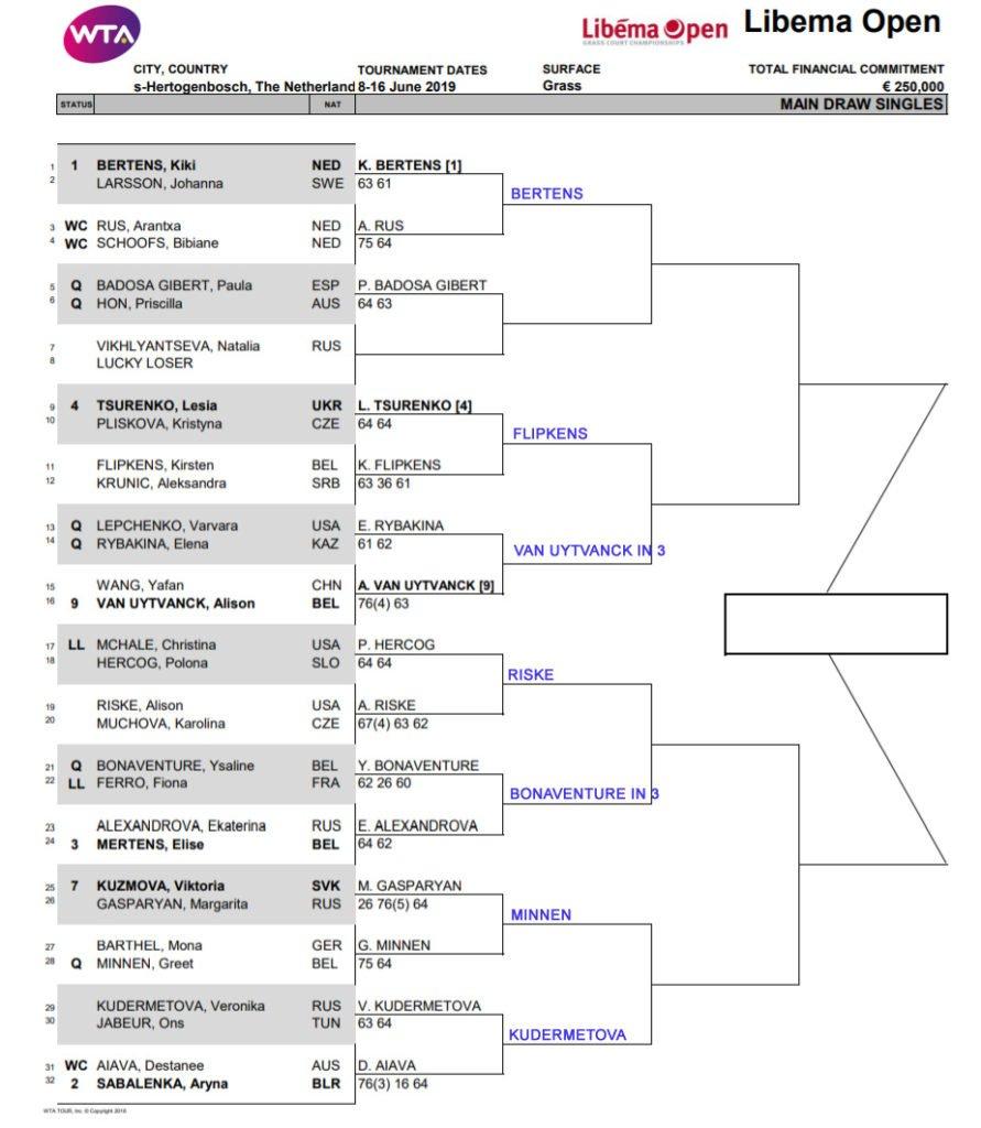 WTA Hertogenbosch r2