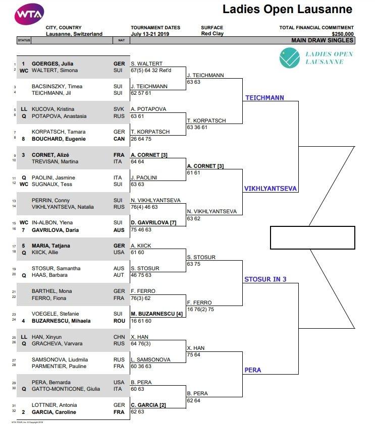 WTA Lausanne