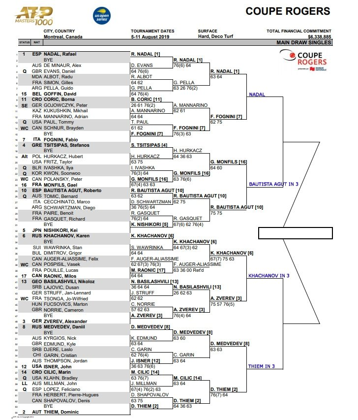 ATP Rogers Cup draw
