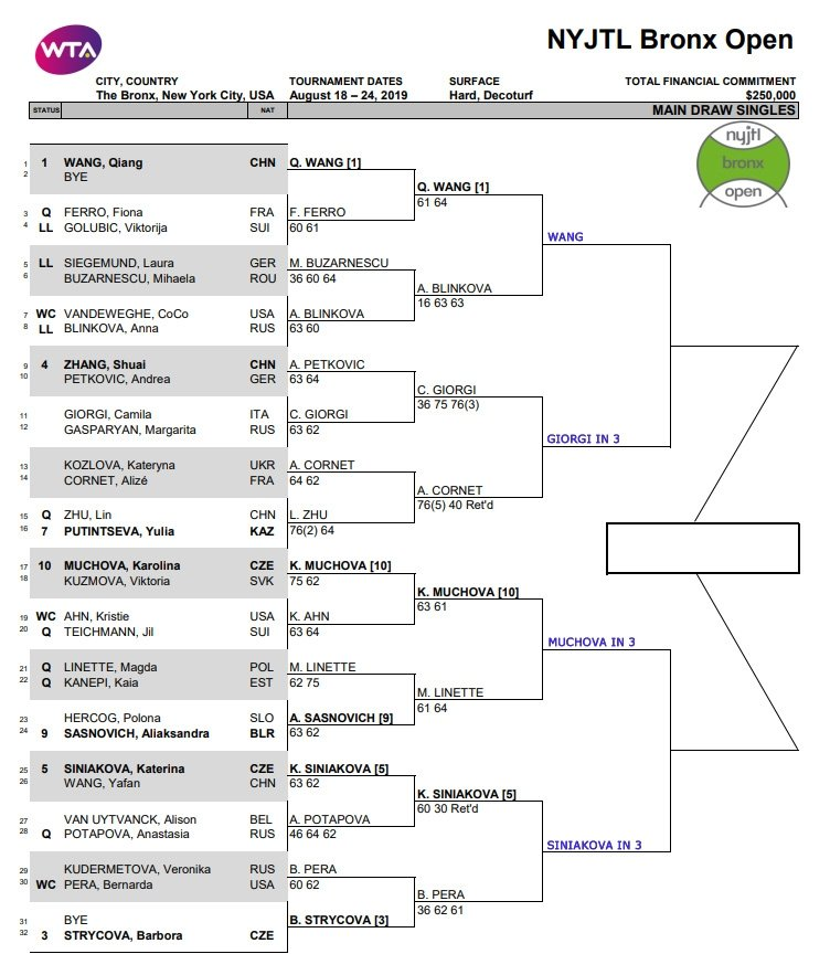 WTA New York draw