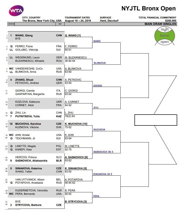 WTA New York draw