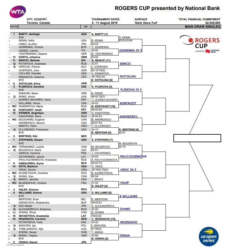 Rogers Cup draw