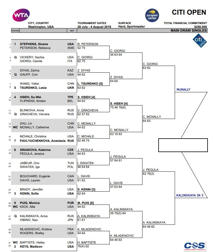 WTA Washington draw