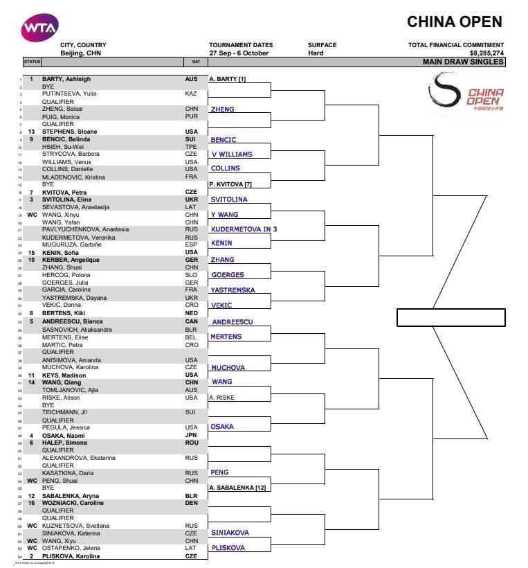 WTA Beijing draw
