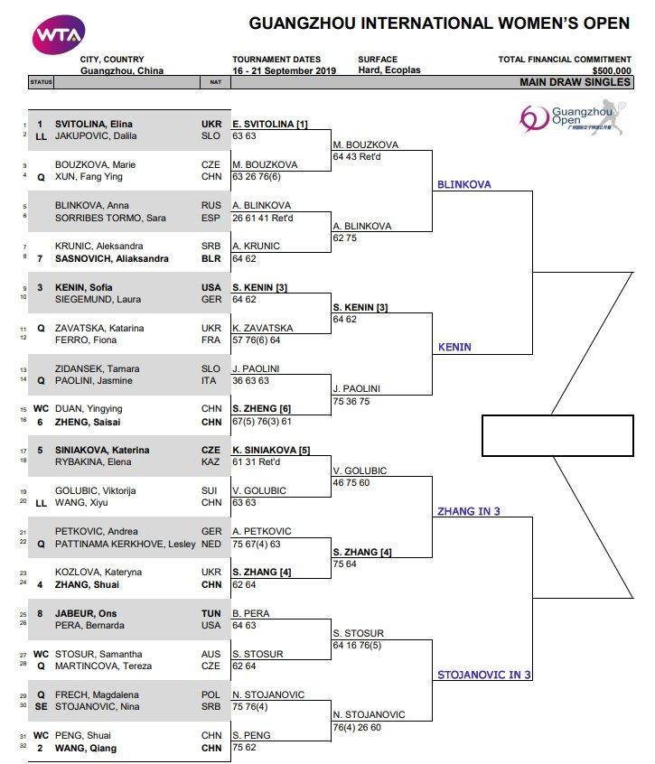 WTA Guangzhou