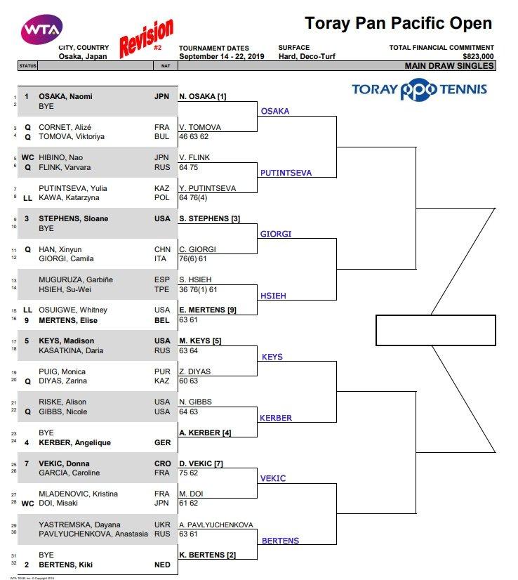 WTA Osaka