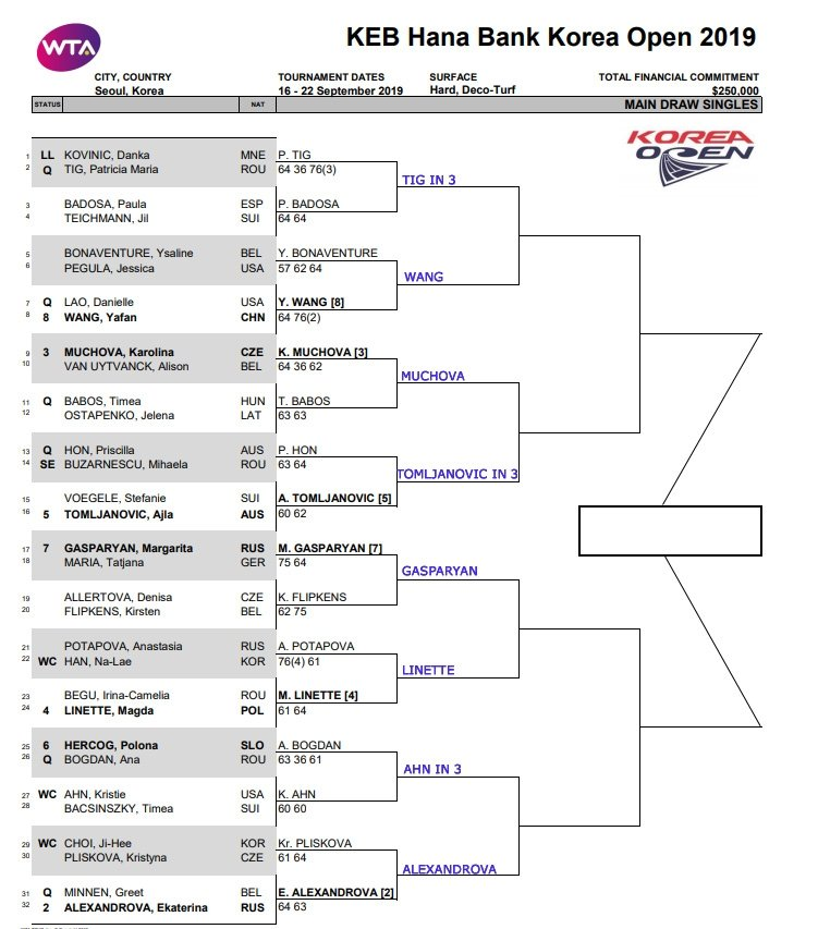 WTA Seoul