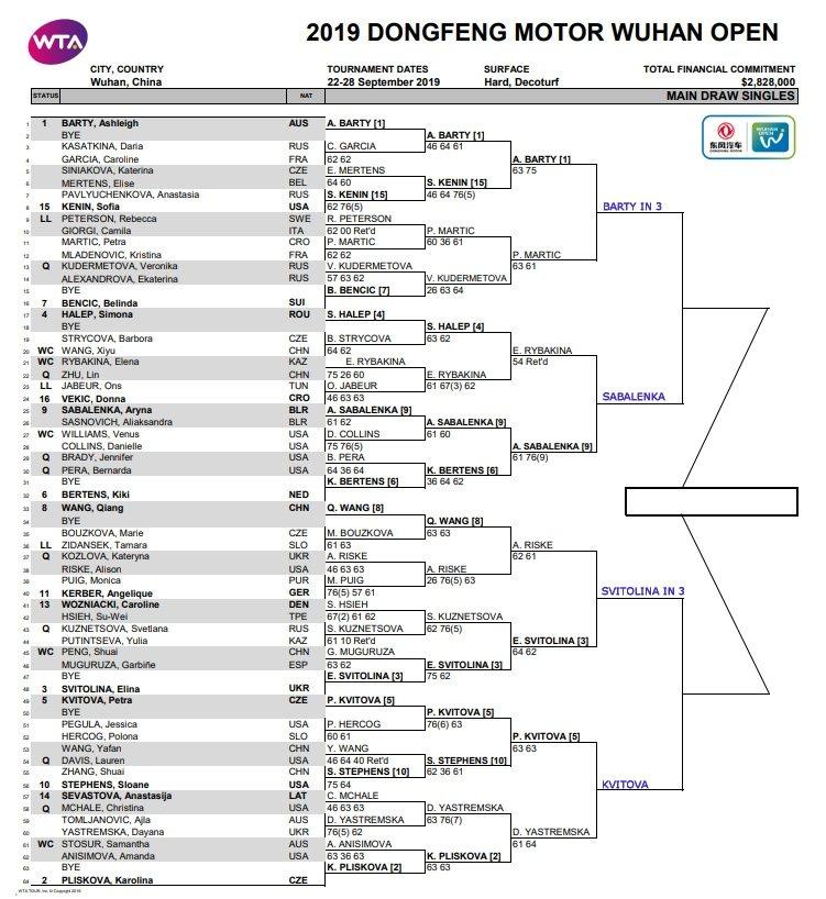 WTA Wuhan draw