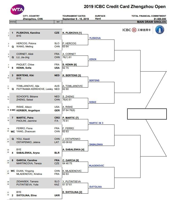 WTA Zhengzhou