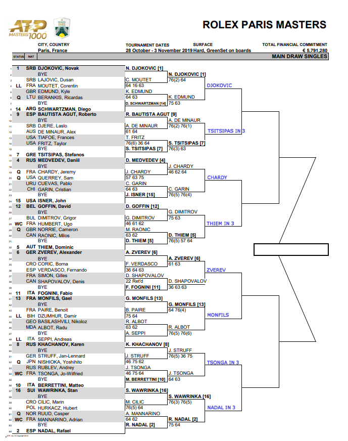 Paris Masters Draw