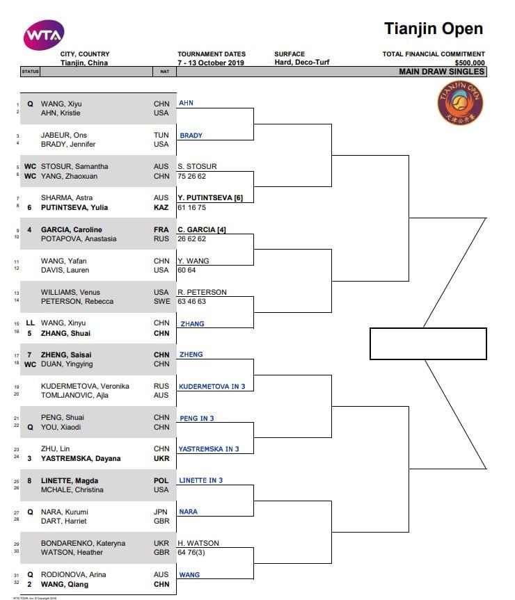 WTA Tianjin