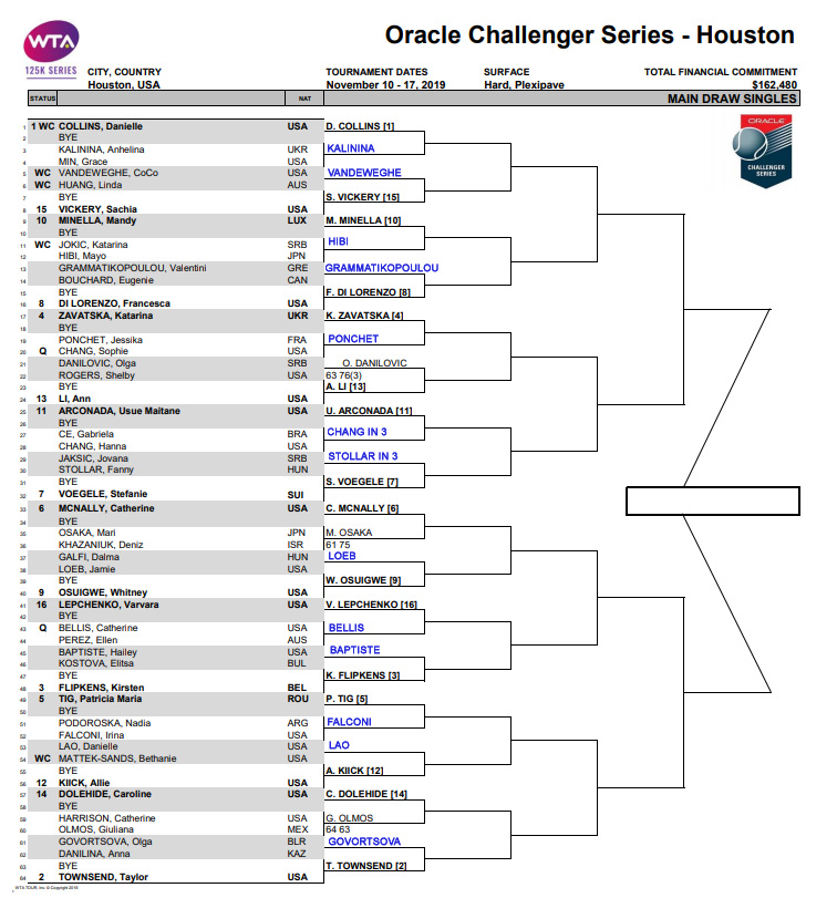 WTA Houston draw
