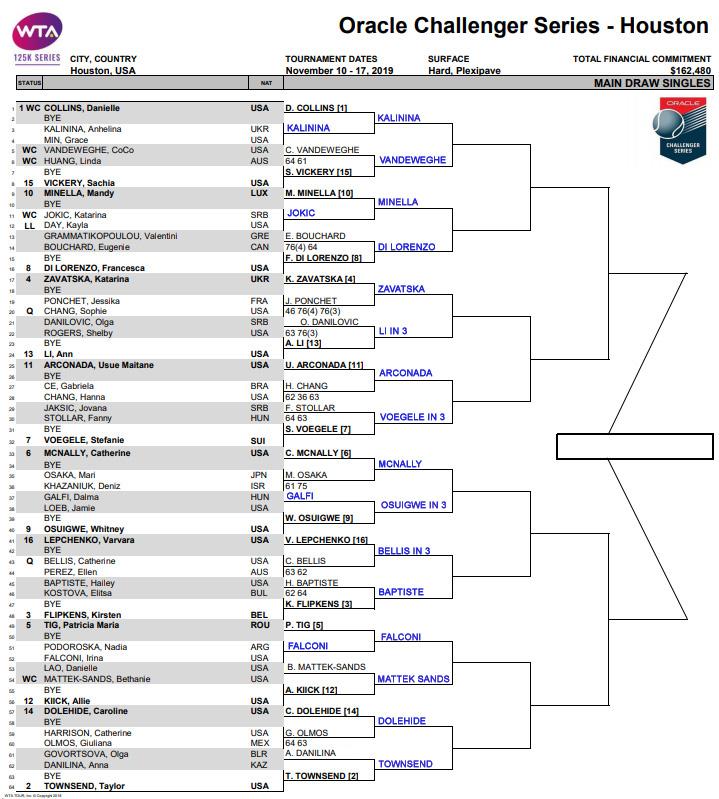 WTA Houston updated