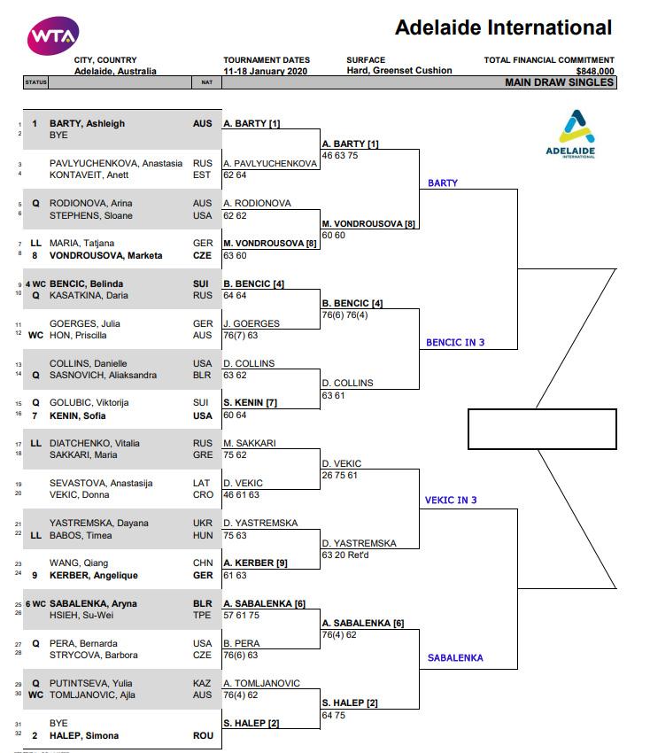 WTA Adelaide