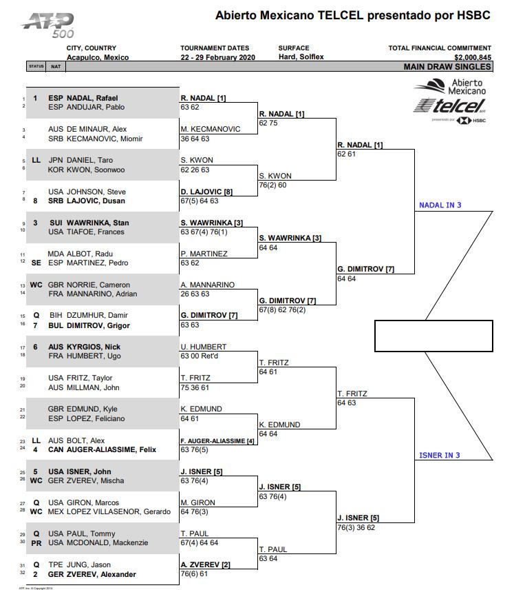ATP Acapulco draw