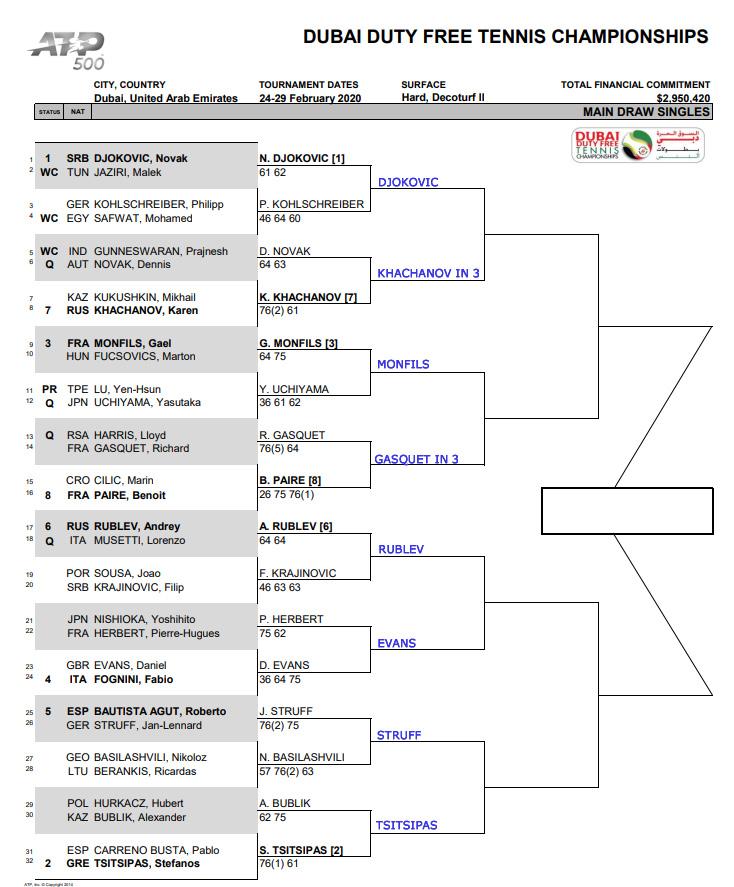 ATP Dubai r2