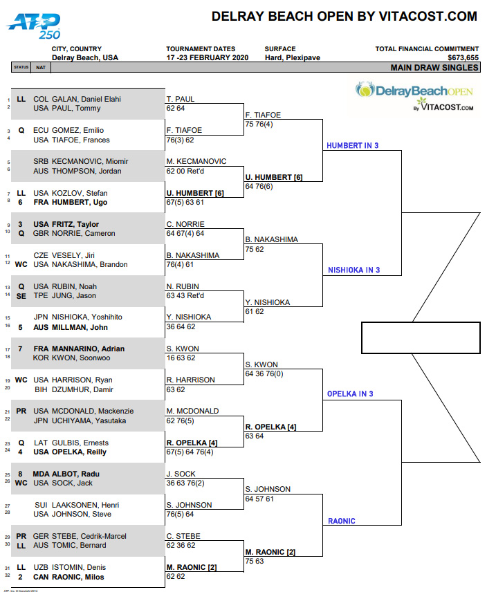ATP Delray Beach draw