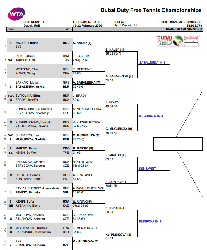 WTA Dubai draw