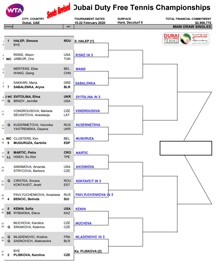 Dubai draw updated