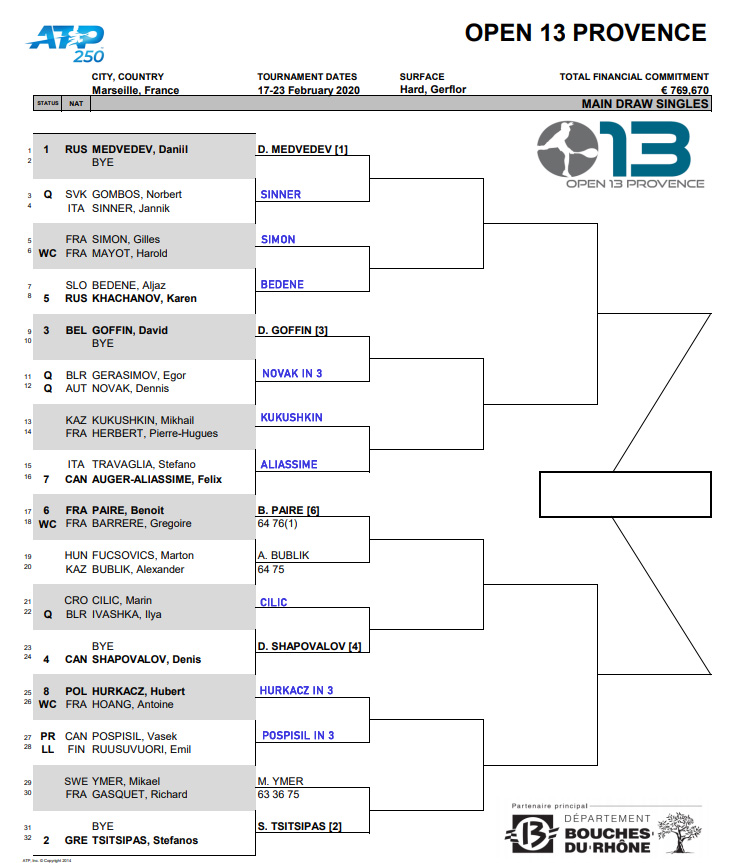 ATP Marseille, First Round Predictions 1