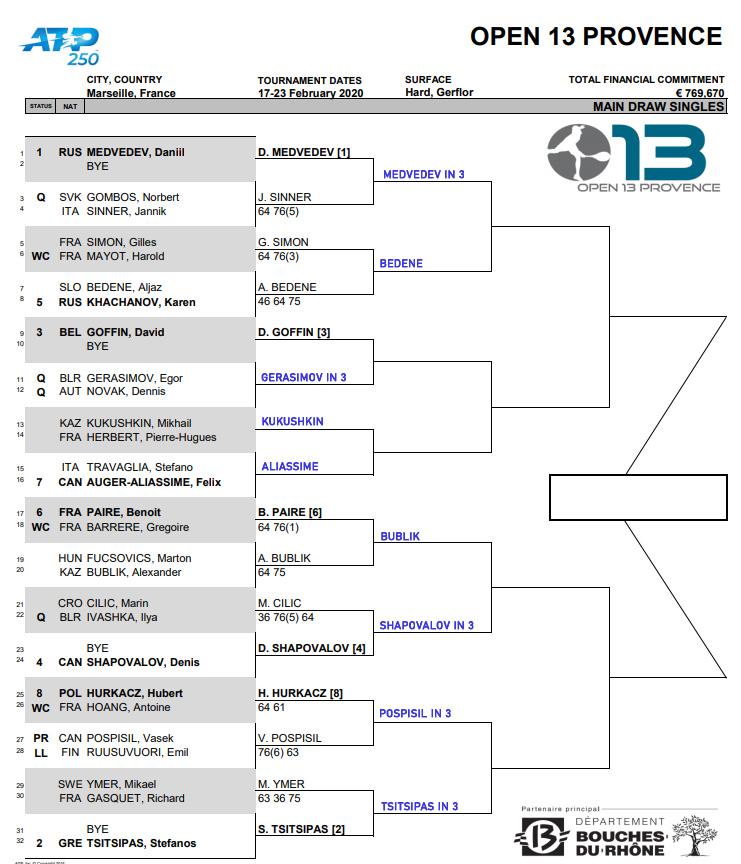 ATP Marseille draw