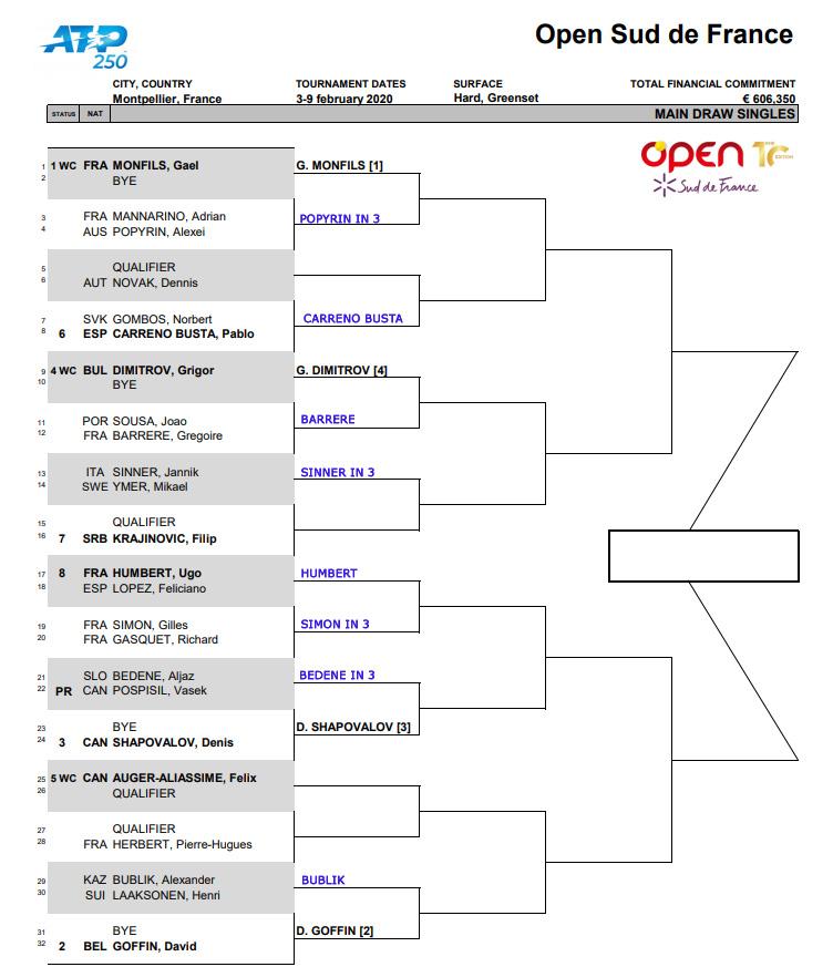 ATP Montpelier draw