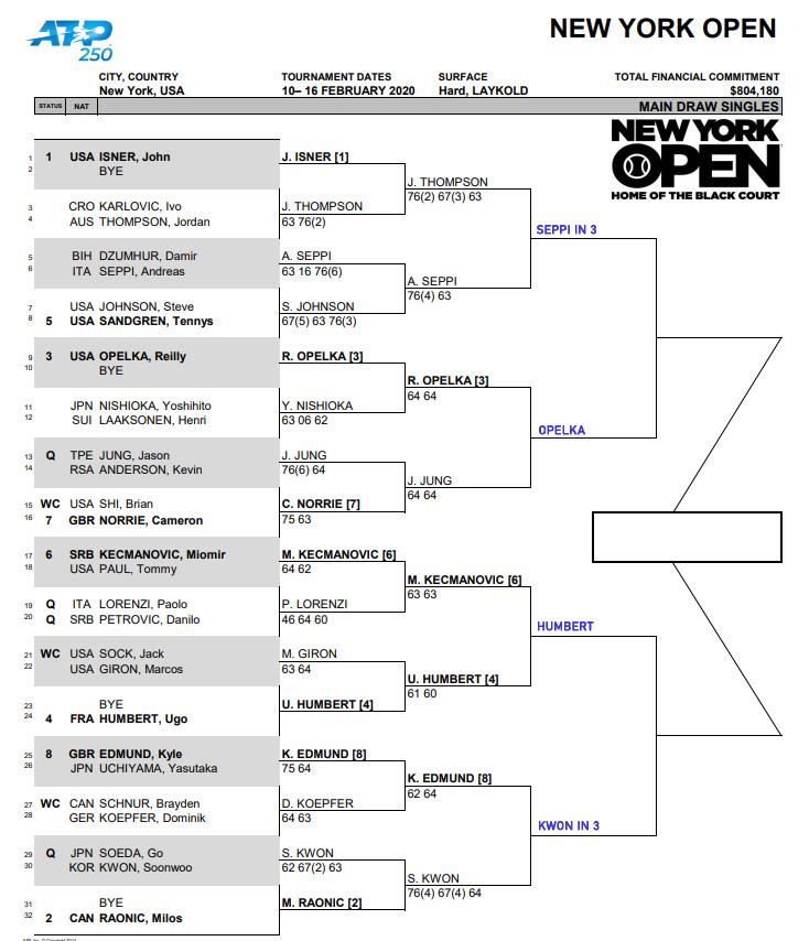 ATP New York draw