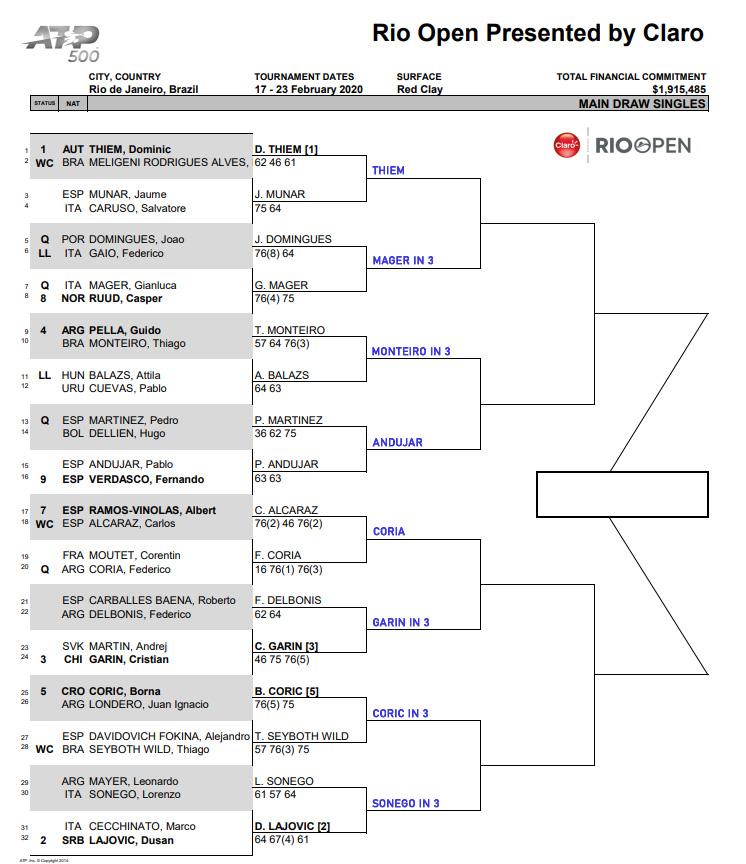 ATP Rio draw