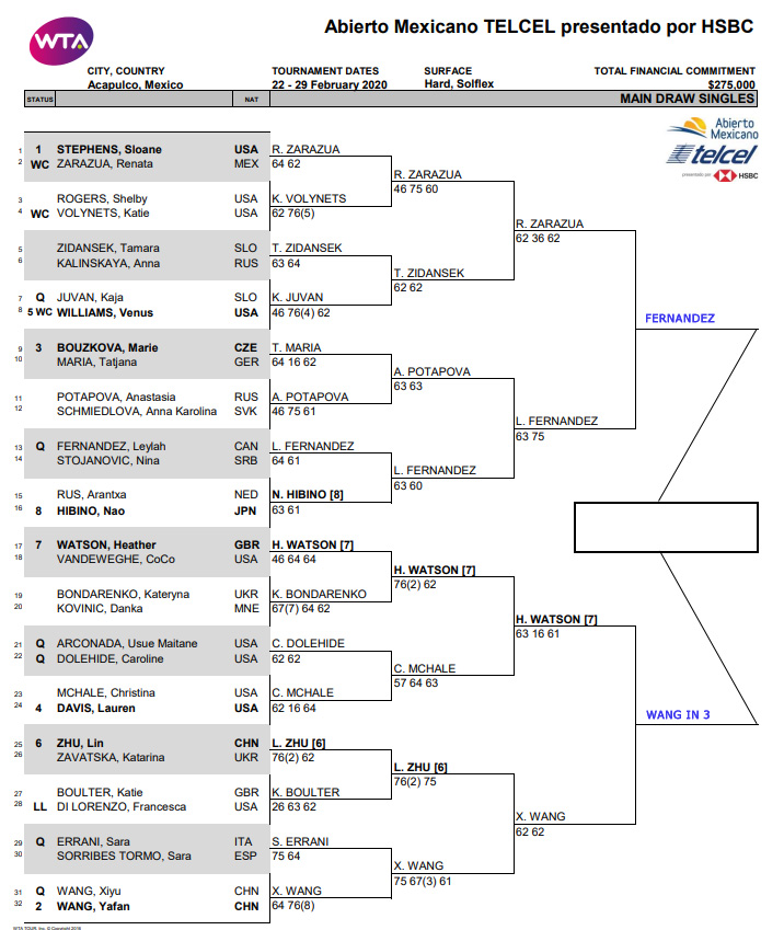 WTA Acapulco Draw