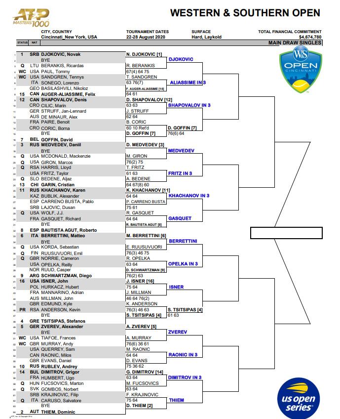 ATP Cincinnati draw