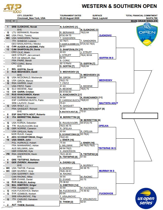 ATP Cinci draw