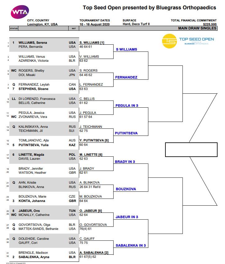WTA Lexington