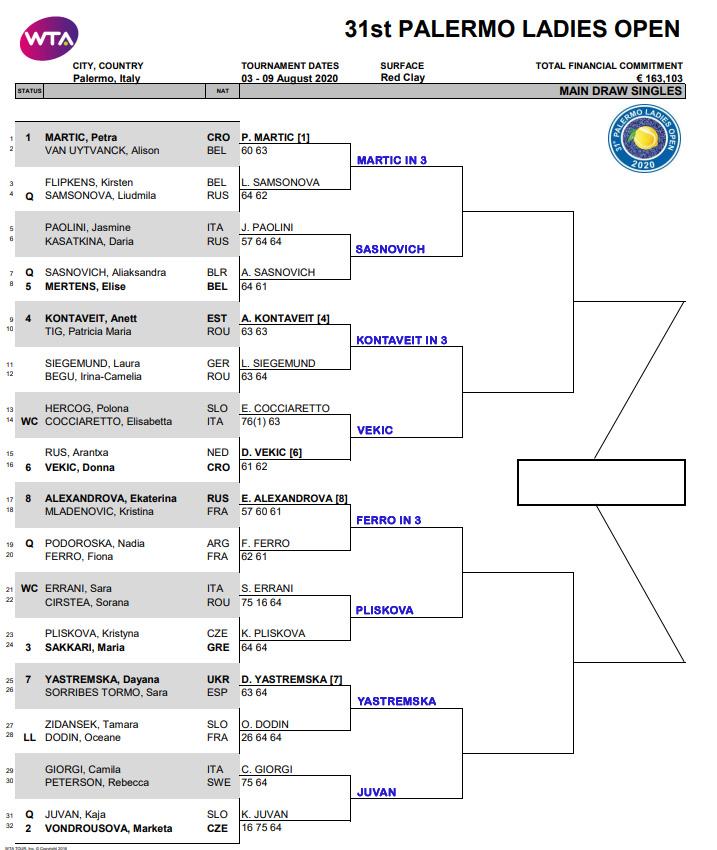 WTA Palermo secondround