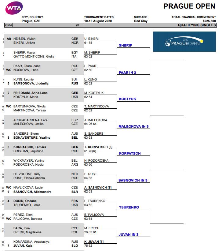 WTA Prague qual r2