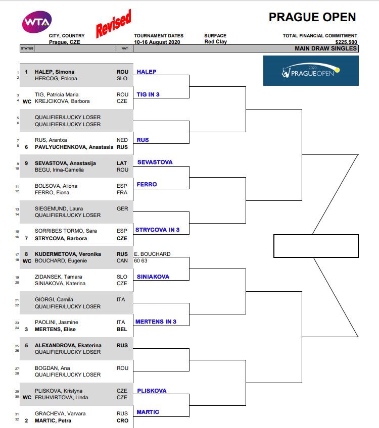 WTA Prague r1