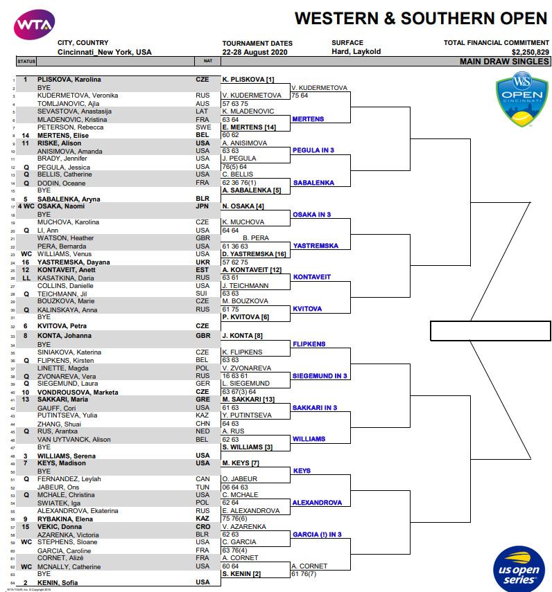 WTA Cinci draw