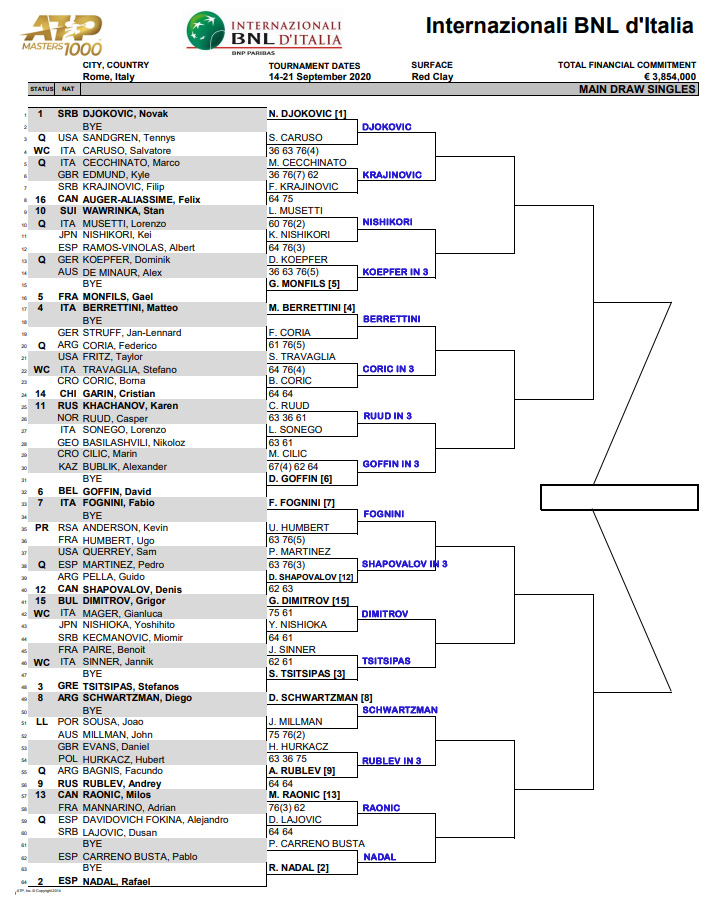 ATP Rome round 2