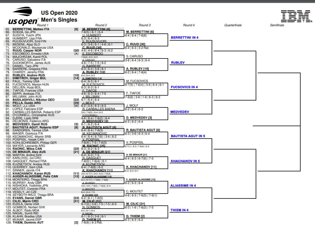 US Open r3