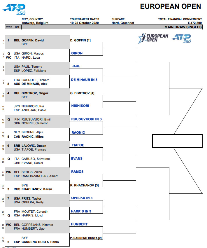 ATP Antwerp r1 updated