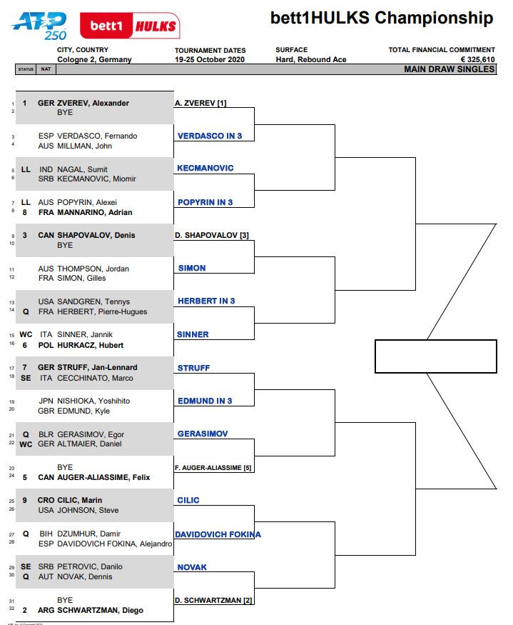 ATP Cologne 2 r1